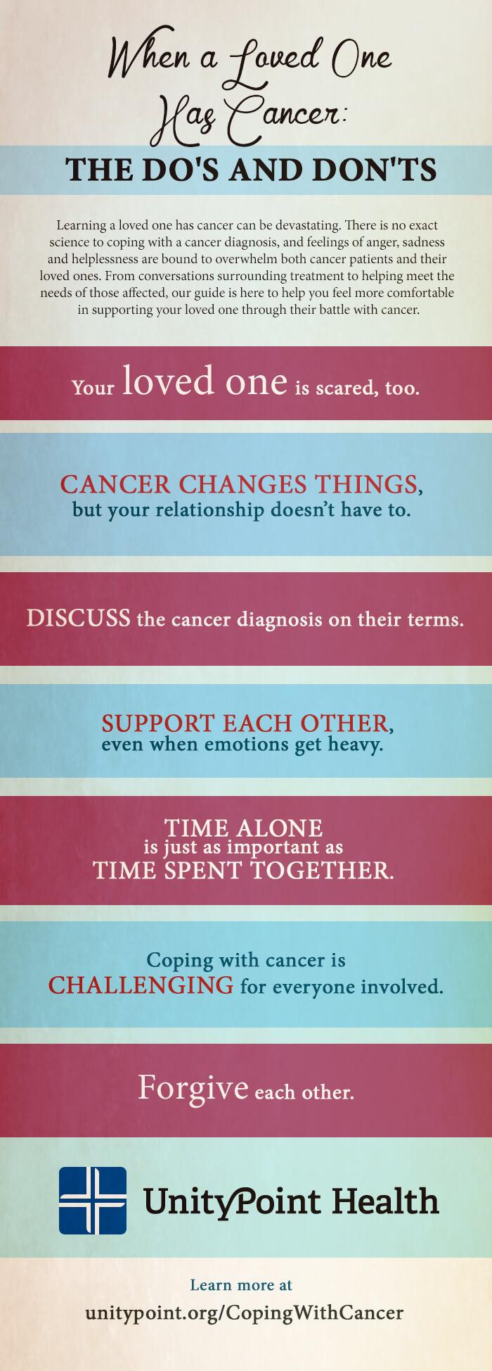 Bila Orang Tersayang Mengidap Kanser