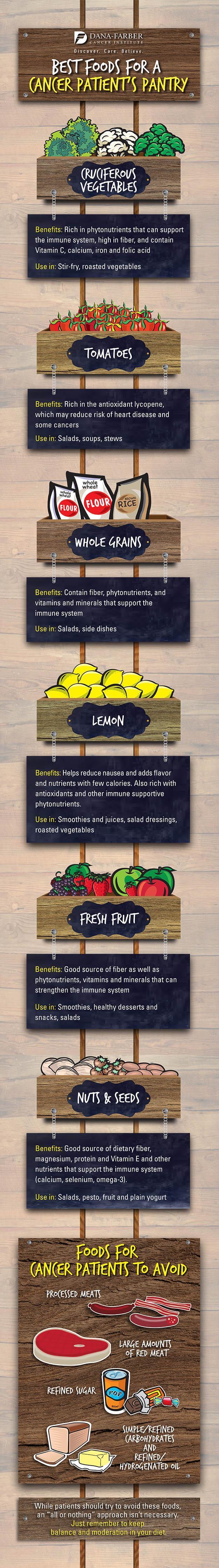 Infografik Makanan Untuk Pesakit Kanser.jpg