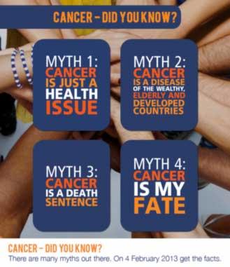 Mitos Kanser