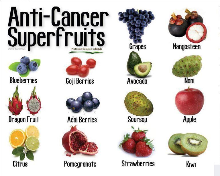 Buah-Buahan Anti Kanser